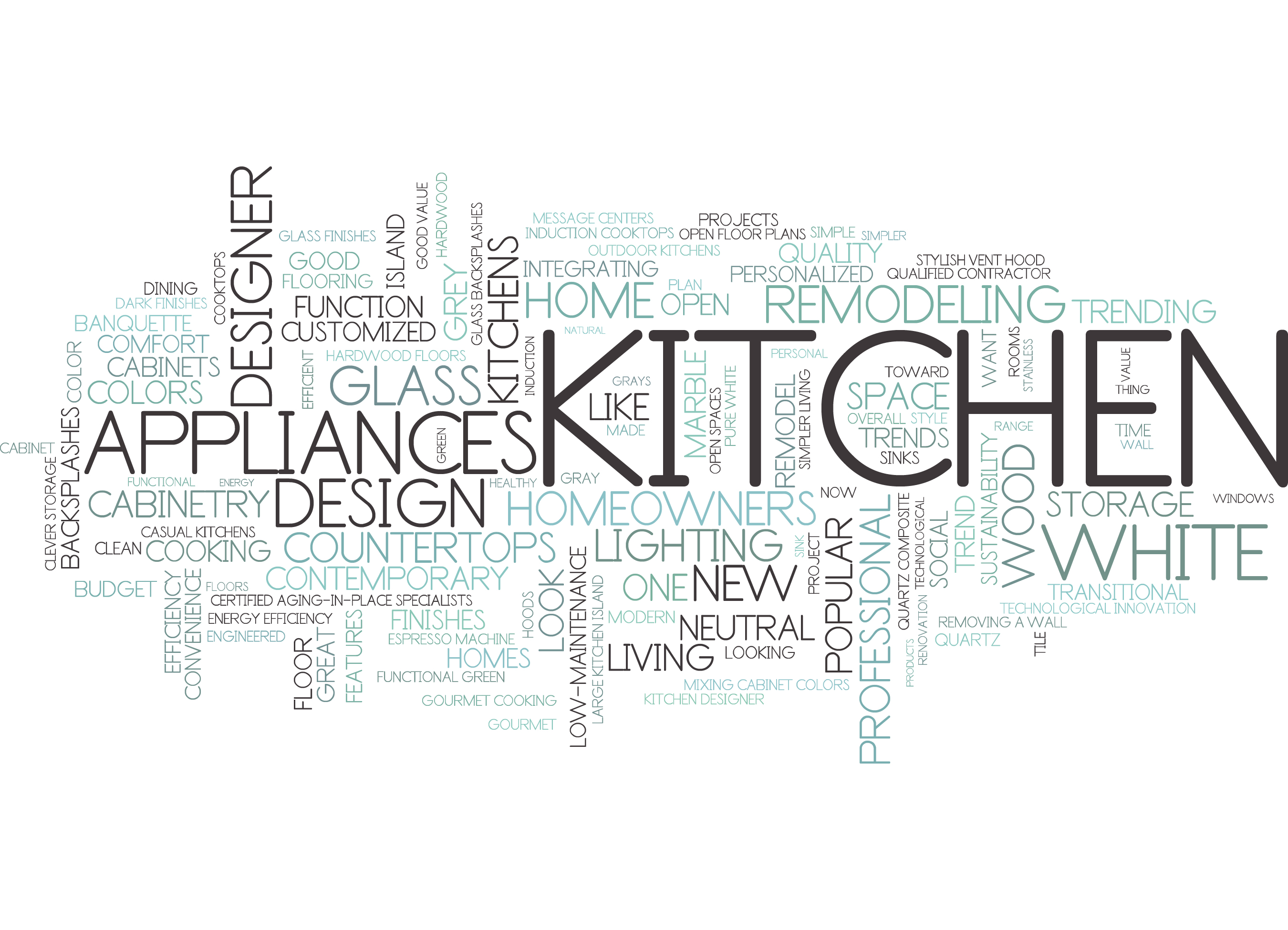 kitchen trends wordle